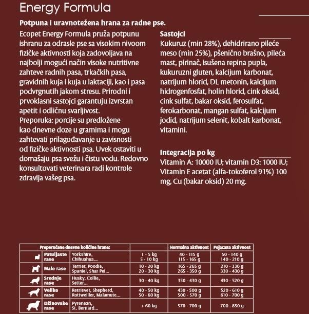 ecopet energy