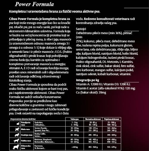 power cibau